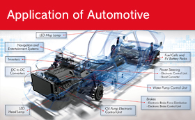 Application of Automotive